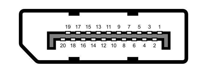 DisplayPort-Pinverteilung-1