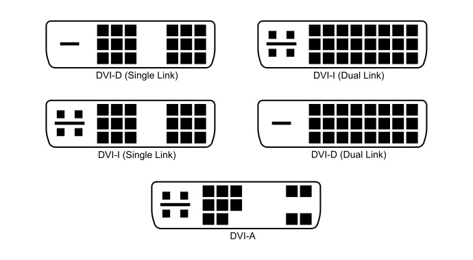 DVI-Anschlüsse