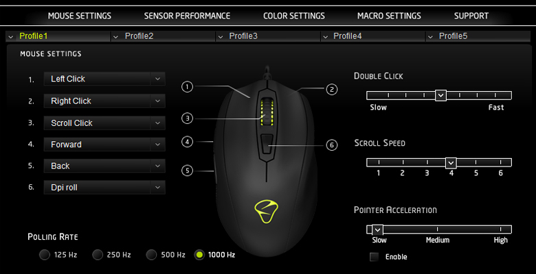 Mionix Castor - Software